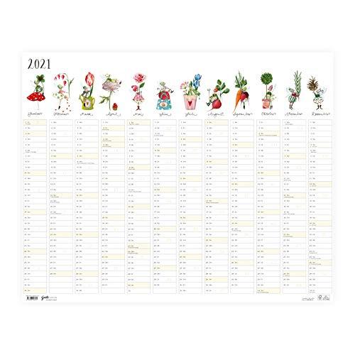 XL Wandkalender Planer 2021 ca DIN A1 | Kalender in Postergröße | Terminplaner groß mit Monatsspalten, Wochennummern und Feiertagen, für die ganze Familie: Reise